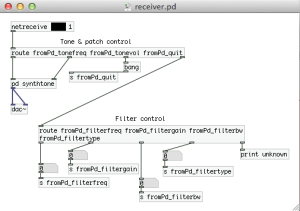 Receiver patch, opened by libpd.